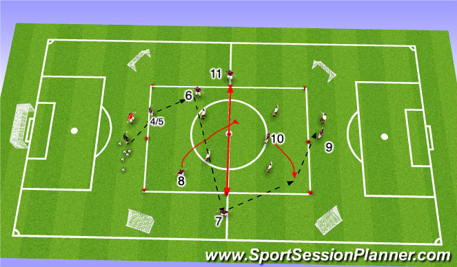 Football/Soccer Session Plan Drill (Colour): Playing through the 10 (functional-possession)