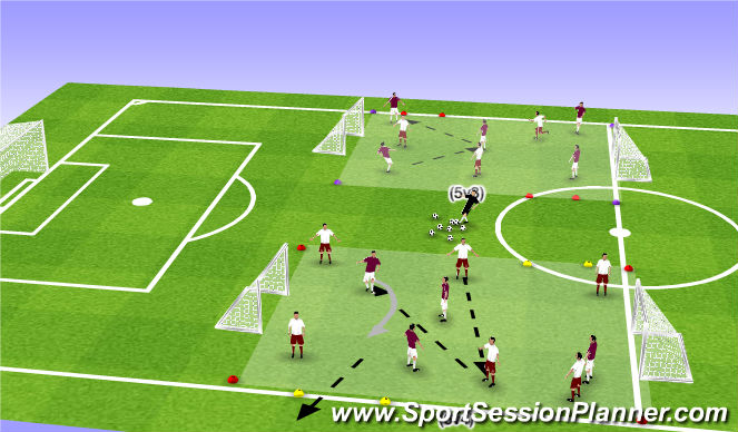 Football/Soccer Session Plan Drill (Colour): Part 3 (Possession)