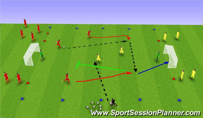 Football/Soccer Session Plan Drill (Colour): 3v2-2v1 or 2v2