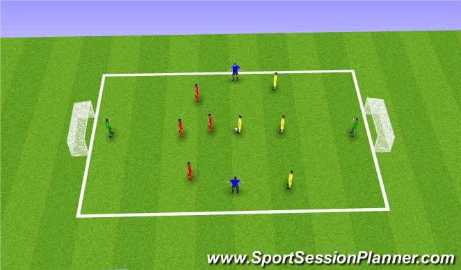Football/Soccer Session Plan Drill (Colour): 4v4 (+GK) (+2 Neutrals)