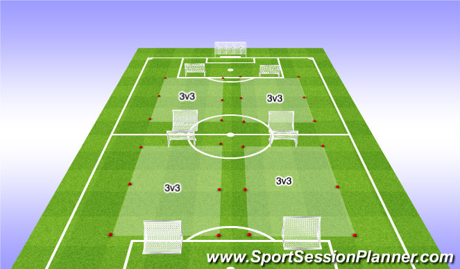 Football/Soccer Session Plan Drill (Colour): Intentional Free Play