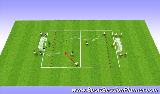 Football/Soccer Session Plan Drill (Colour): 2v2 +GK Flying changes to goal