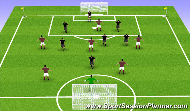 Football/Soccer Session Plan Drill (Colour): Afternoon Session