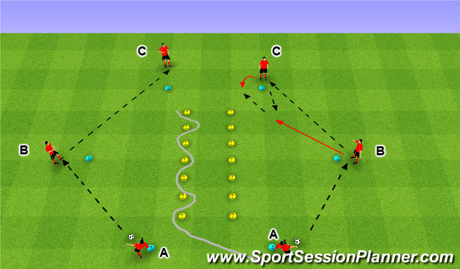 Football/Soccer Session Plan Drill (Colour): Tehcnical: Passing + Guiding 1