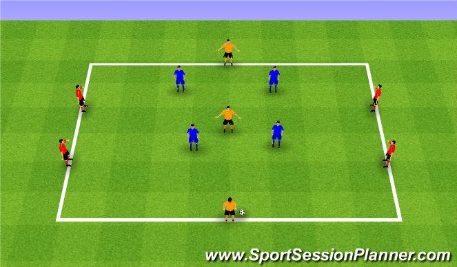Football/Soccer Session Plan Drill (Colour): Positional Possession: 4v4+3