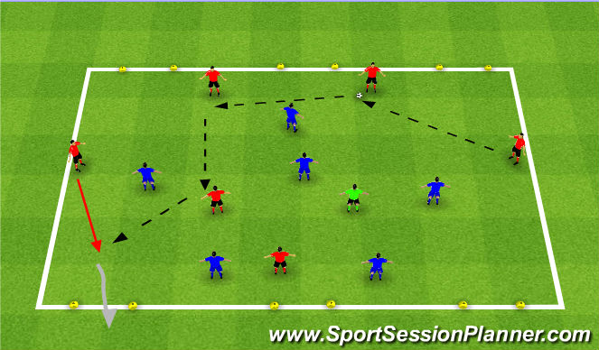 Football/Soccer Session Plan Drill (Colour): Game: 3 Goal Game