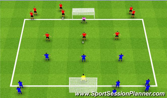 Football/Soccer Session Plan Drill (Colour): Game: 3v3