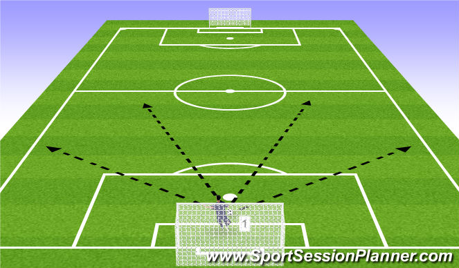 Football/Soccer Session Plan Drill (Colour): 1