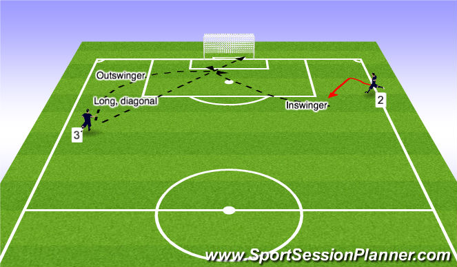 Football/Soccer Session Plan Drill (Colour): 2/3