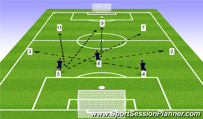 Football/Soccer Session Plan Drill (Colour): 4/5/6
