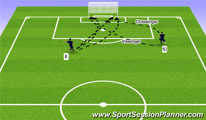 Football/Soccer Session Plan Drill (Colour): 8/10