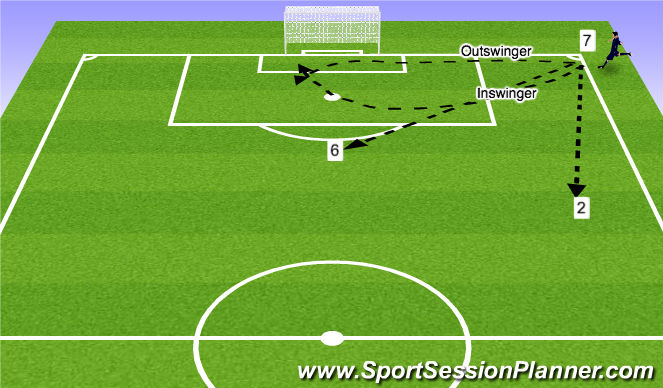 Football/Soccer Session Plan Drill (Colour): 7/11