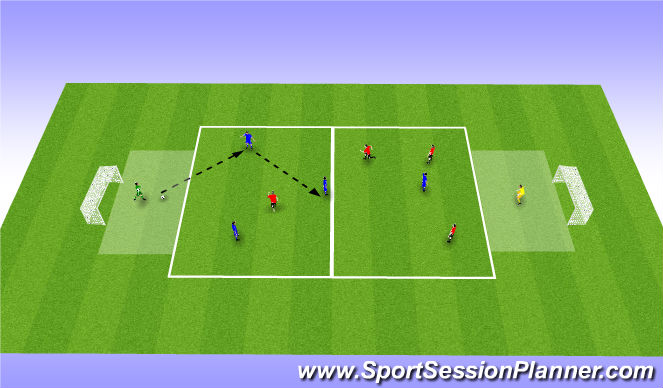 Football/Soccer Session Plan Drill (Colour): Build Up Practice