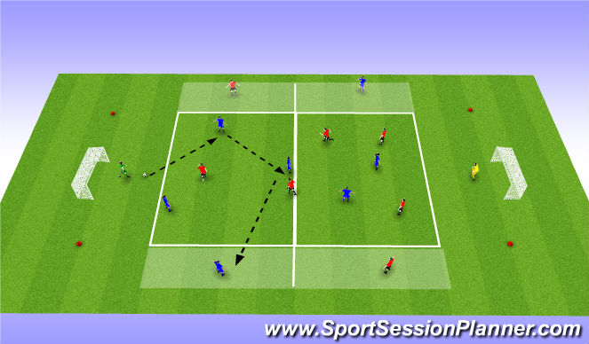 Football/Soccer Session Plan Drill (Colour): Overload practice