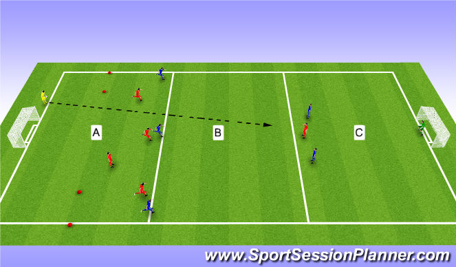 Football/Soccer Session Plan Drill (Colour): SSG: Over the top