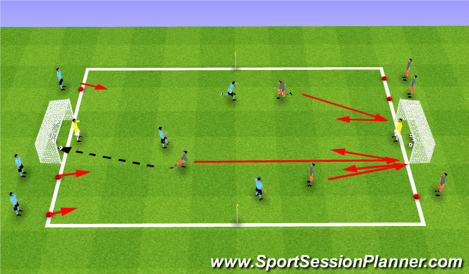 Football/Soccer Session Plan Drill (Colour): Touch Post 3v3