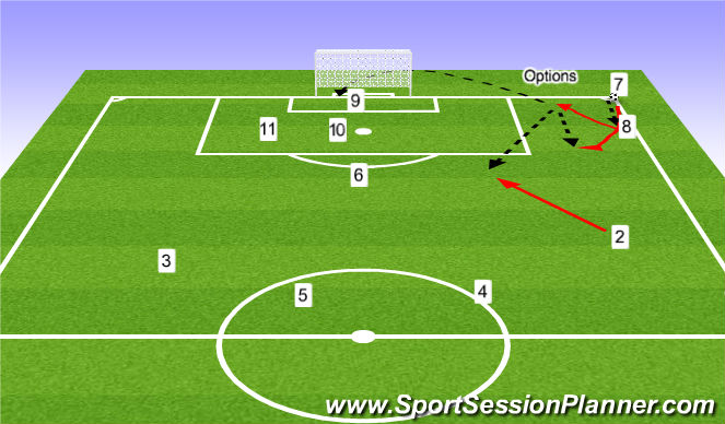 Football/Soccer Session Plan Drill (Colour): 2 Arms: 1