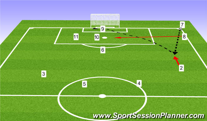 Football/Soccer Session Plan Drill (Colour): 2 Arms: 2