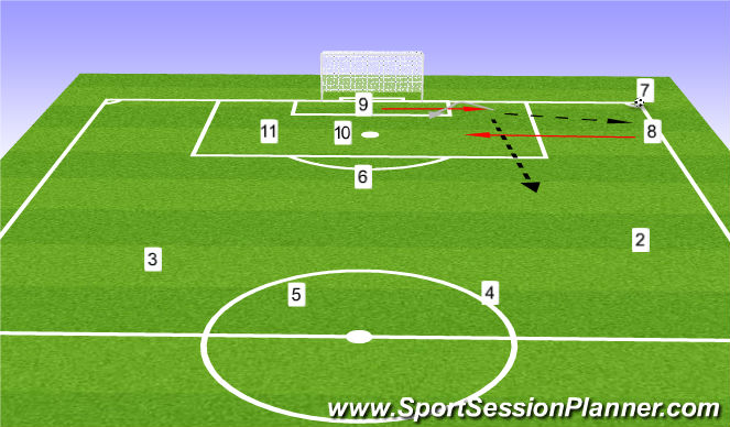 Football/Soccer Session Plan Drill (Colour): 2 Arms, Short Pull