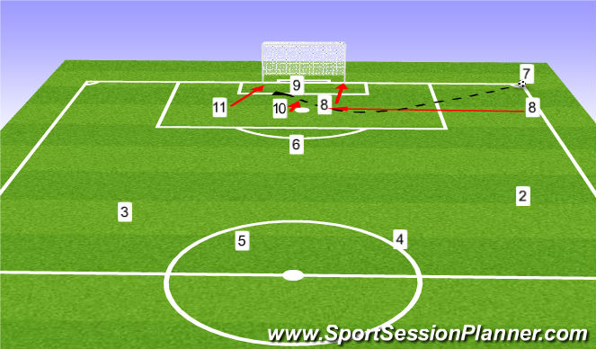 Football/Soccer Session Plan Drill (Colour): 1 Arm