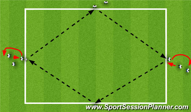 Football/Soccer Session Plan Drill (Colour): Pattern work