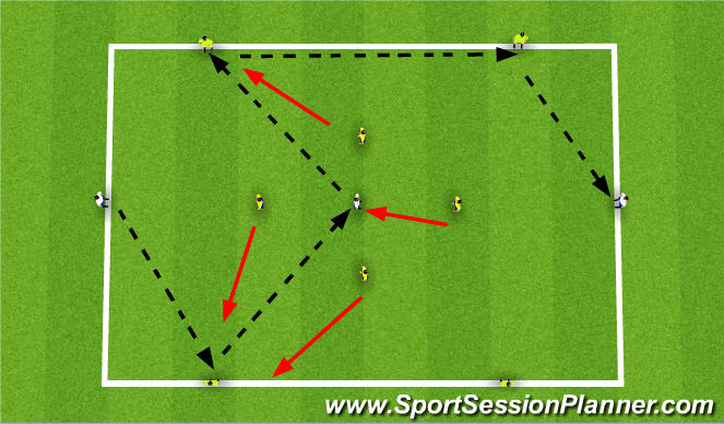 Football/Soccer Session Plan Drill (Colour): Positional Gme