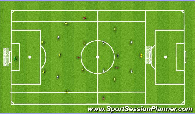 Football/Soccer Session Plan Drill (Colour): 9v9+4