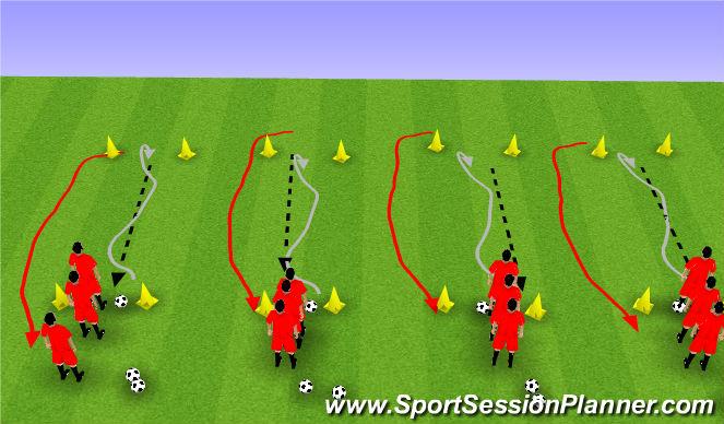 Football/Soccer Session Plan Drill (Colour): Erwärmung - Bewegung, Dribbling, Passen