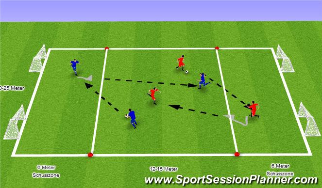 Football/Soccer Session Plan Drill (Colour): Passen-Freilaufen-Einstimmen