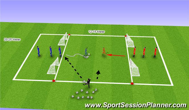 Football/Soccer Session Plan Drill (Colour): 1 gegen 1 auf Passtore