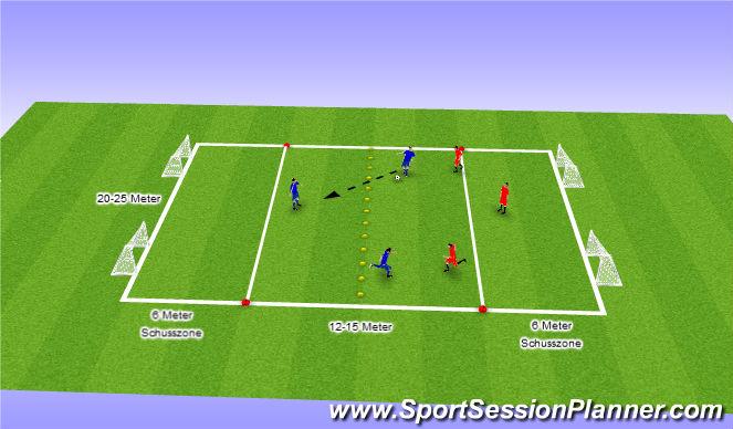 Football/Soccer Session Plan Drill (Colour): 3 gegen 3 Steilpässe aud dem Mittelfeld