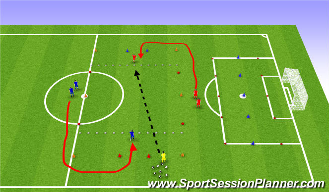 Football/Soccer Session Plan Drill (Colour): 1v1s with high feed