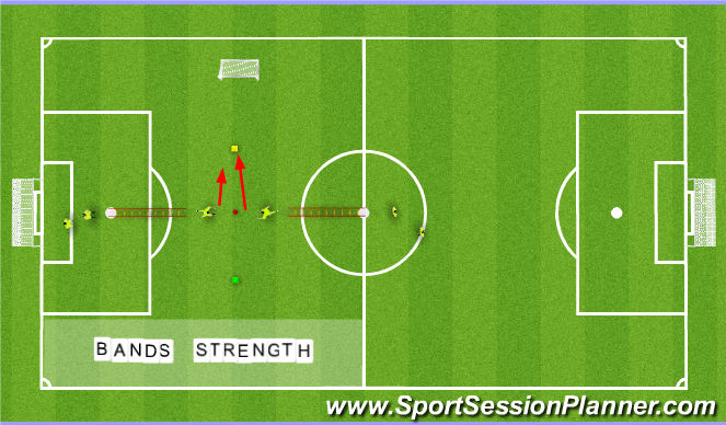 Football/Soccer Session Plan Drill (Colour): MP+Rct/Resist
