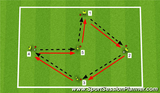 Football/Soccer Session Plan Drill (Colour): Passing Ex