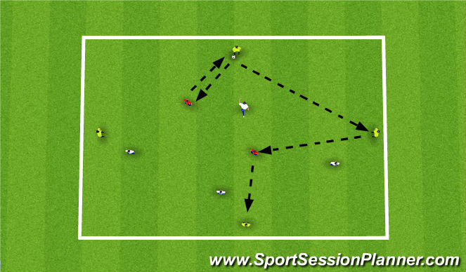Football/Soccer Session Plan Drill (Colour): Positional G