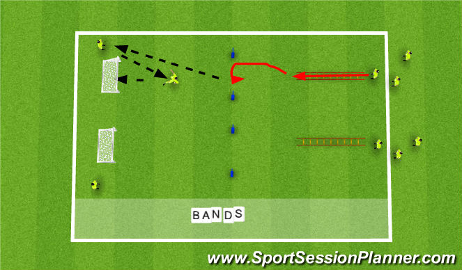 Football/Soccer Session Plan Drill (Colour): MP+SAQ