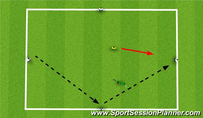 Football/Soccer Session Plan Drill (Colour): Goalie Rondo