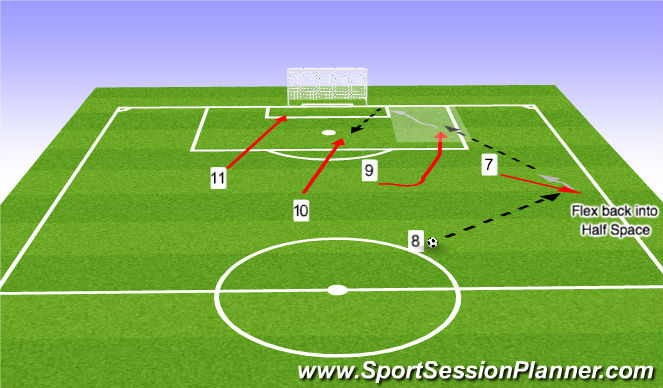Football/Soccer Session Plan Drill (Colour): PAZ Pattern 1