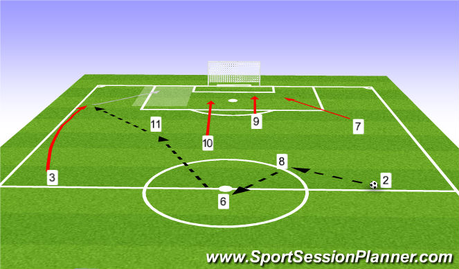 Football/Soccer Session Plan Drill (Colour): PAZ Pattern 2a