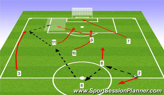 Football/Soccer Session Plan Drill (Colour): PAZ Pattern 2b