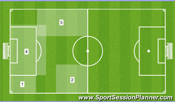 Football/Soccer Session Plan Drill (Colour): Game Warm-Up