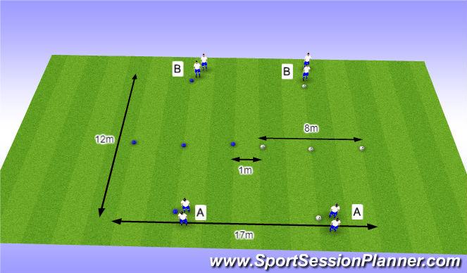 Football/Soccer Session Plan Drill (Colour): O10 - W36 (1) - H3 Snel voetenwerk