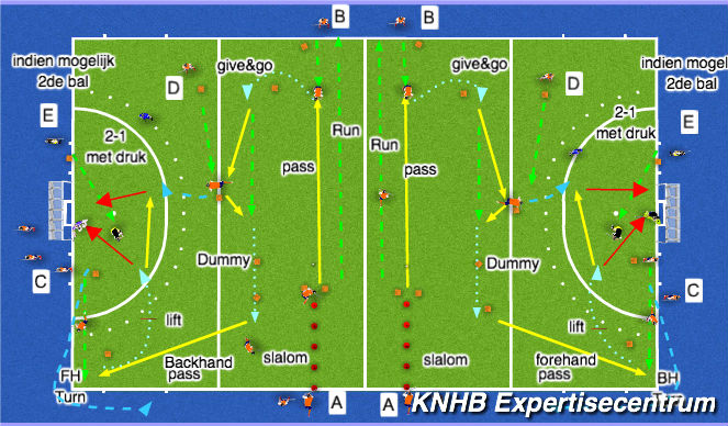 Hockey Session Plan Drill (Colour): Circuit