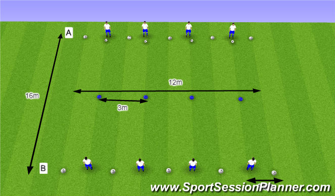 Football/Soccer Session Plan Drill (Colour): O10 - W37 (1) - H3 Snel voetenwerk
