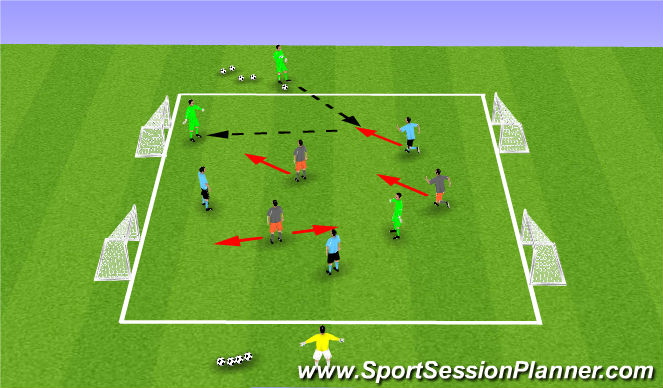 Football/Soccer Session Plan Drill (Colour): 5v3 to targets