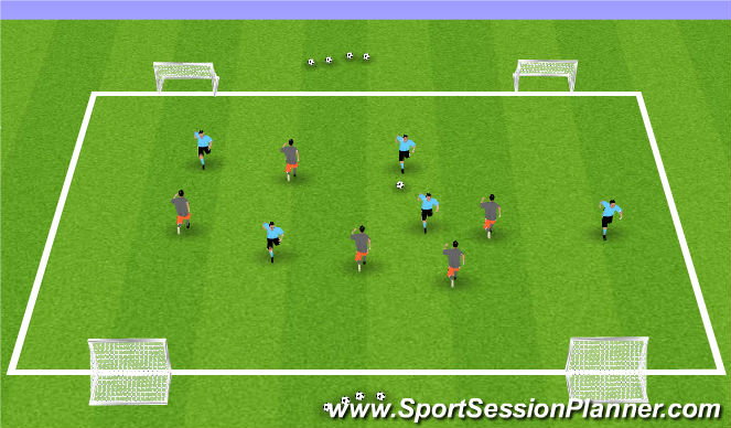 Football/Soccer Session Plan Drill (Colour): 4-goal game