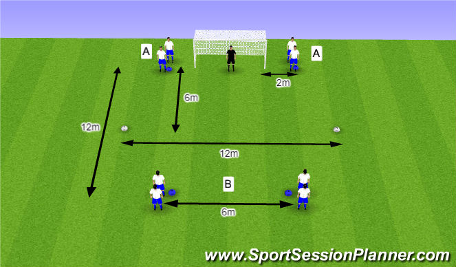 Football/Soccer Session Plan Drill (Colour): O10 - Afwerken