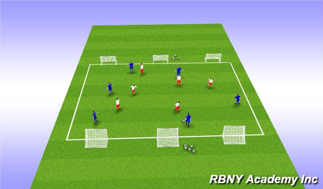 Football/Soccer Session Plan Drill (Colour): Multi Goal Game - 6 goals