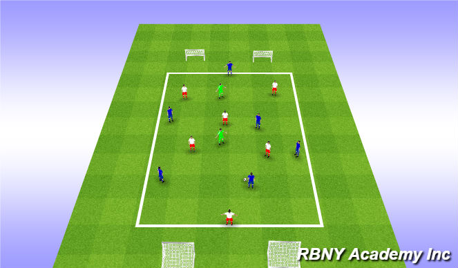 Football/Soccer Session Plan Drill (Colour): Target Game with Mini Goals (Neutrals)
