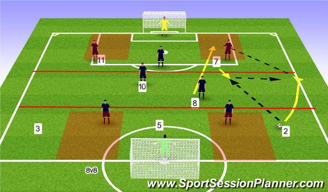 Football/Soccer Session Plan Drill (Colour): 8v8 PAZ Focus